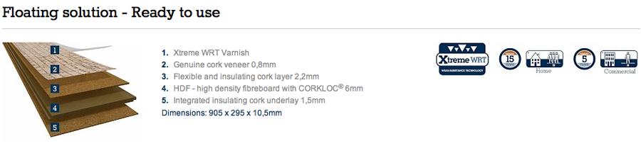Corkcomfort Slice Tea Craft Design Construction